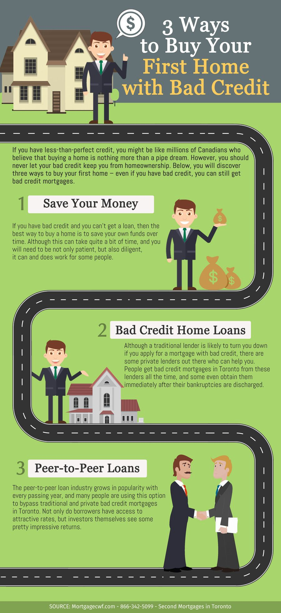 3 Ways To Buy Your First Home With Bad Credit Canada Wide Financial Credit Repair Bad Credit How To Fix Credit