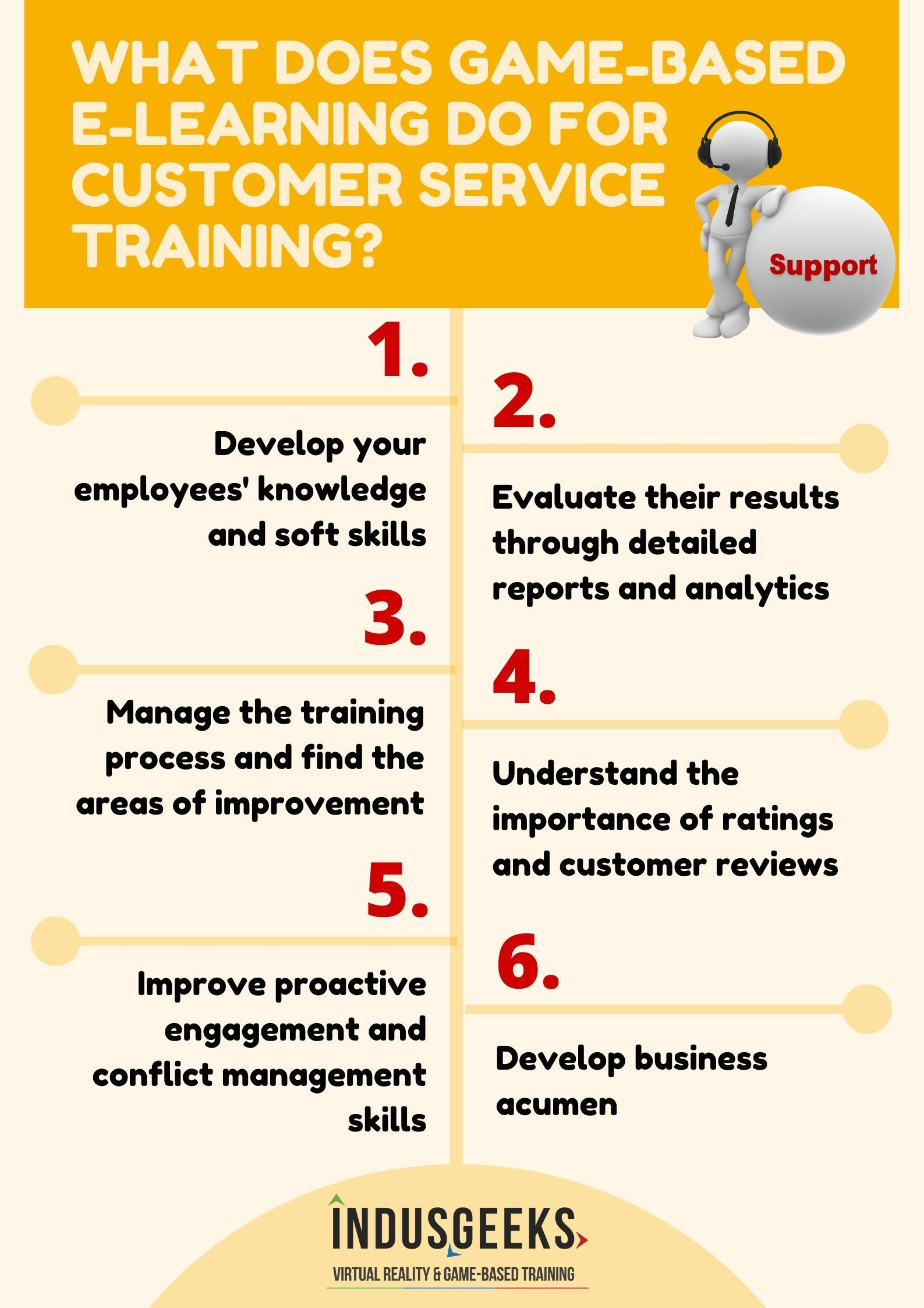 What Does Game Based Elearning Do For Customer Service Training Customer Service Training Elearning Game Based