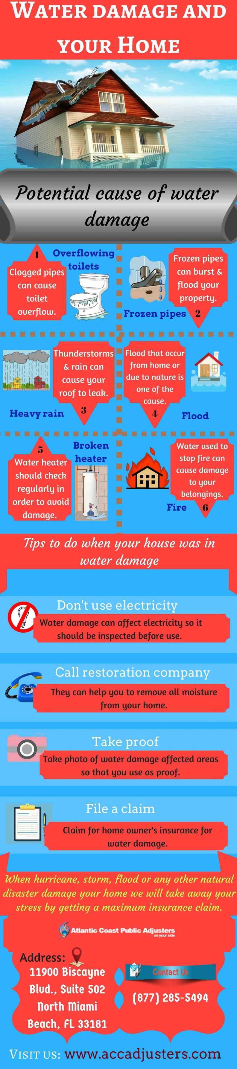 If You Re Standing Ankle Deep In A Flooded Basement Want To File A Water Damage Insurance Claim Let Our E With Images Water Damage Repair Damage Restoration Water Damage