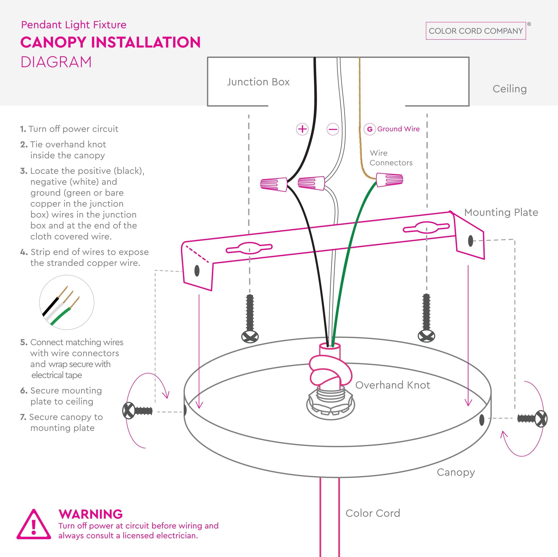 Shop Custom Pendant Light Fixtures Color Cord Company In 2020 Pendant Light Fixtures Custom Pendant Light Light Fixtures