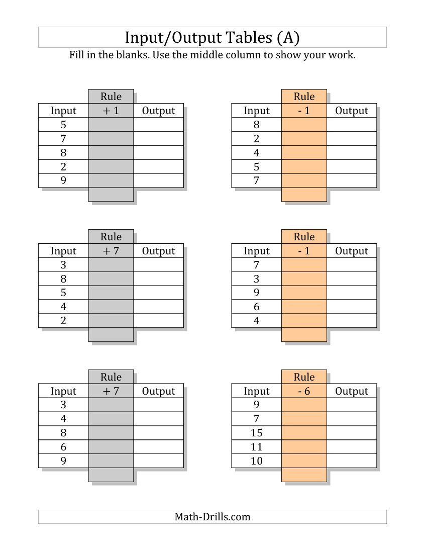 Input/Output Tables -- Addition and Subtraction Facts 1 to 9 ...