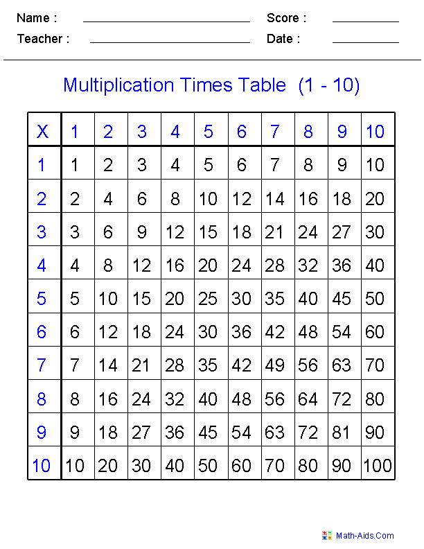 Multiplication times table practice worksheets math - Practice multiplication tables ...