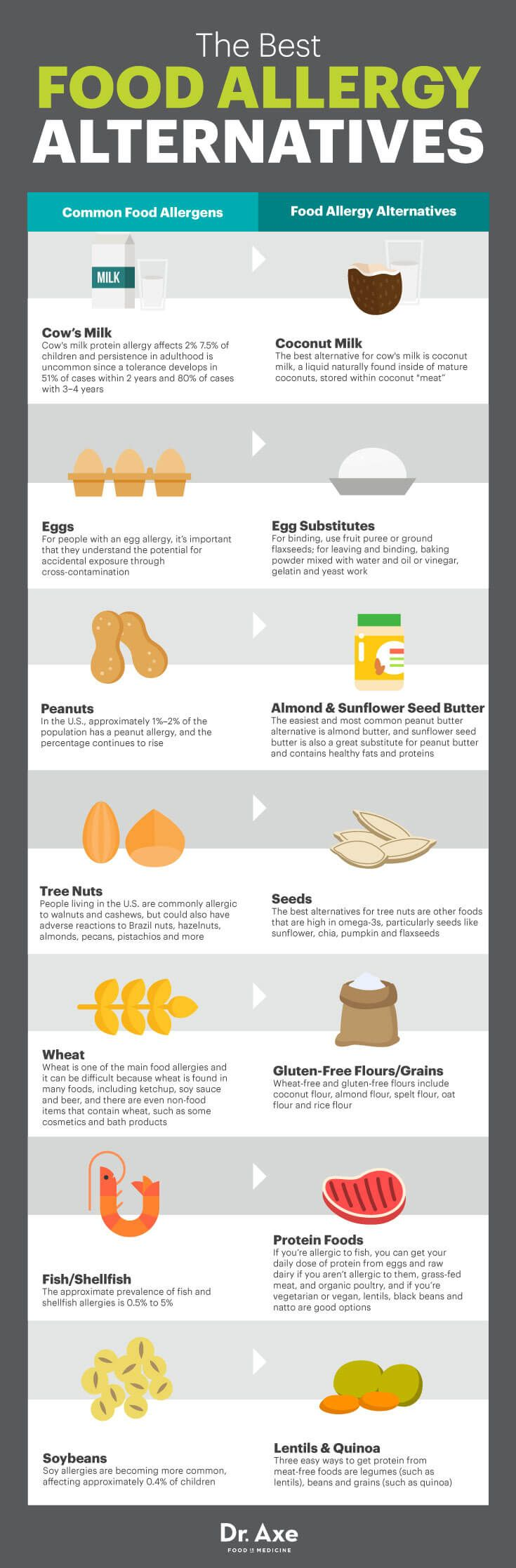 8Common Foods You Can Use toEliminate Health Issues