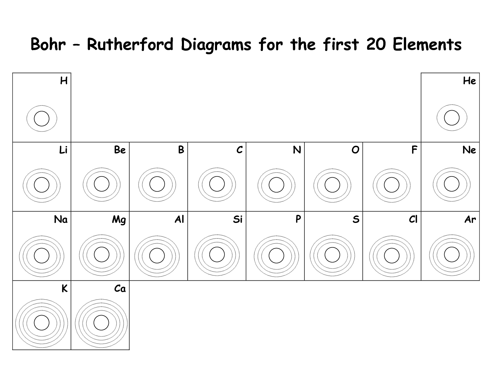 blank bohr model worksheet - blank fill in for first 20 elements ...