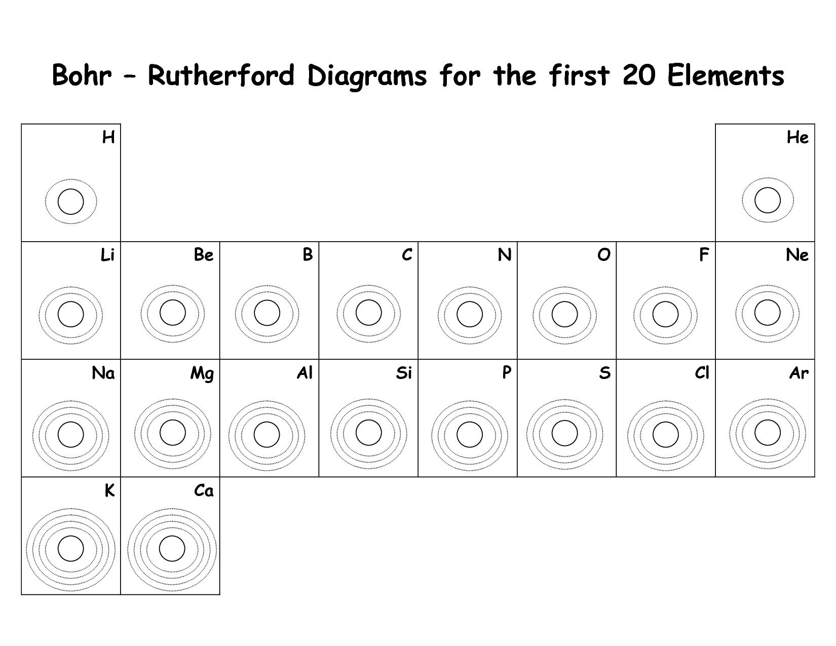 blank bohr model worksheet blank fill in for first 20