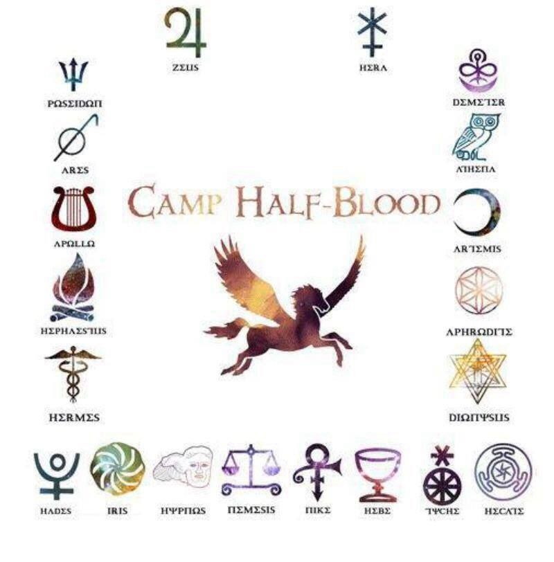 Which Cabin Are You In Demigods I Am A Daughter Of Hephaestus