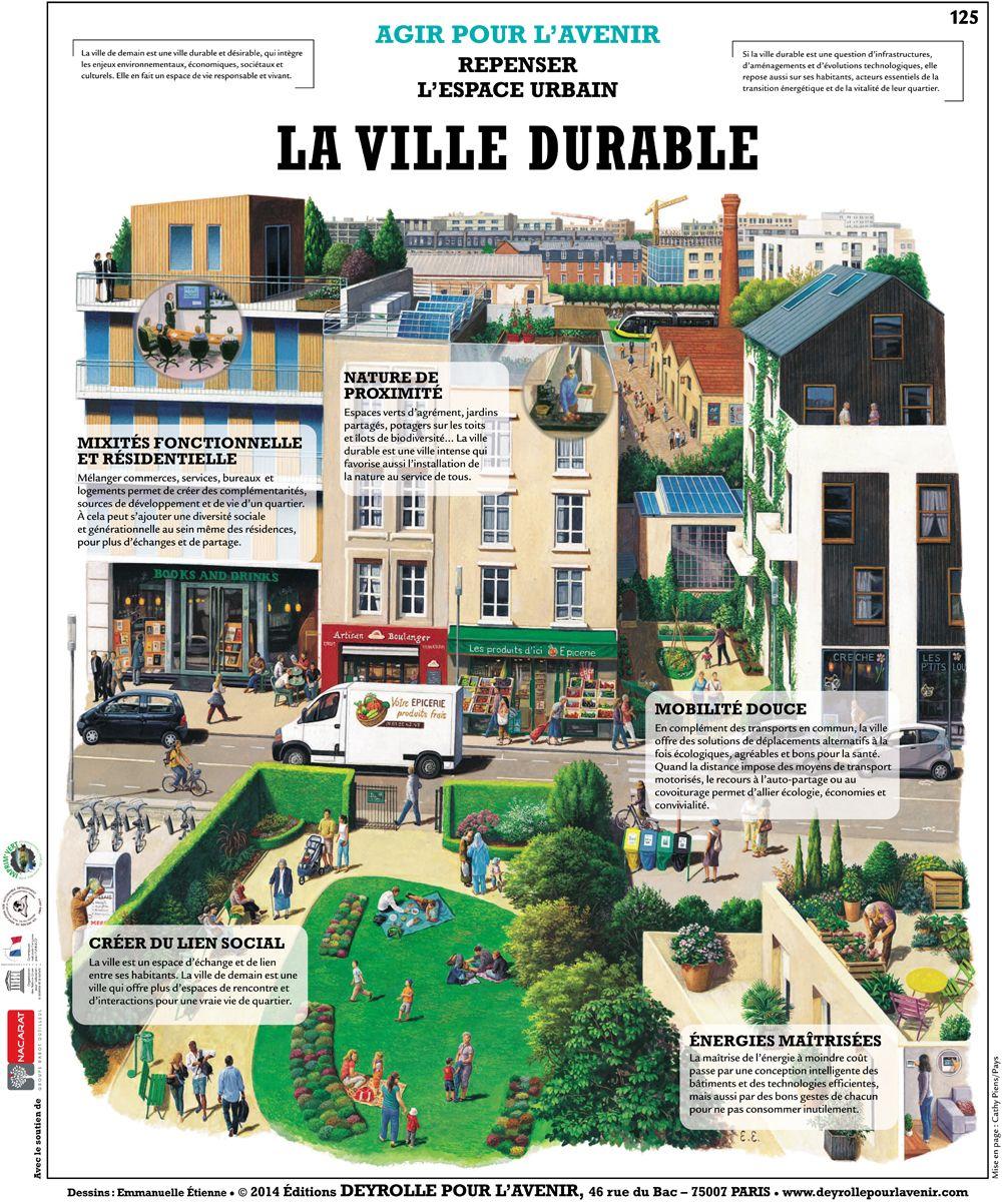 les 25 meilleures id es de la cat gorie ville durable sur pinterest jardin public design. Black Bedroom Furniture Sets. Home Design Ideas