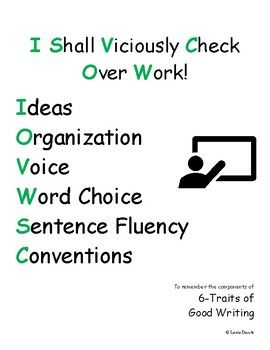 FREE Mnemonics Posters for Write Traits, Persuasive and