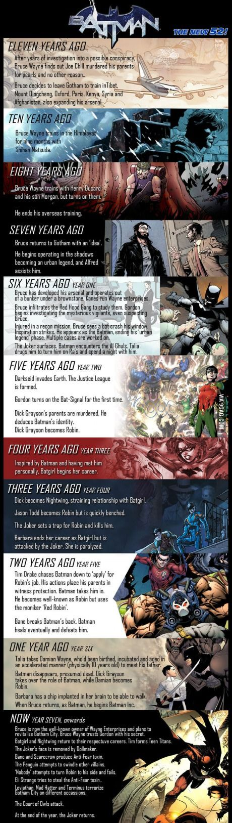 New 52 Batman timeline - Visit to grab an amazing super hero shirt now on sale!