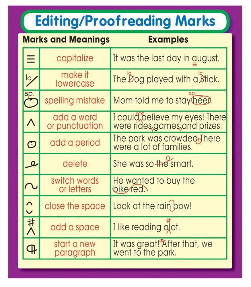 Proofreaders marks handout