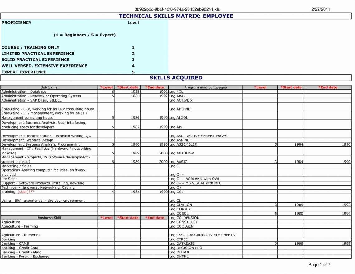 Employee Performance Scorecard Template Excel Best Of Employeence Scorecard Template Excel Templates Free Business Card Templates Free Printable Card Templates Employee status change template excel