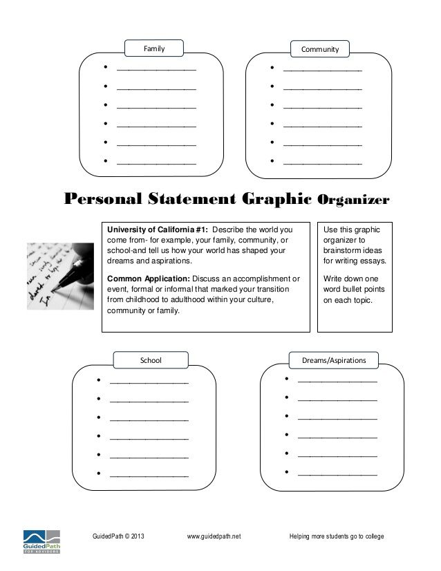 sample college essays common app