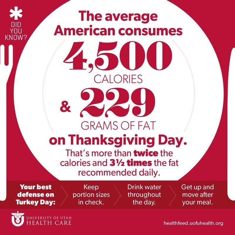 Pin by Sherri DeAngelo on Health Stuff Thanksgiving