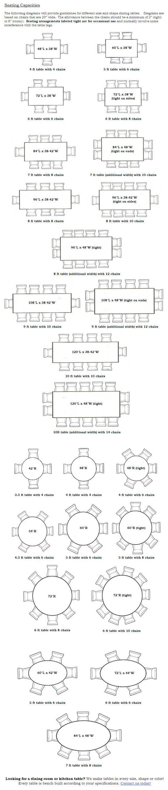 Ive always liked round tables this is a good seating guide to ive always liked round tables this is a good seating guide to different sizes dining table pinterest rounding room and dining dzzzfo