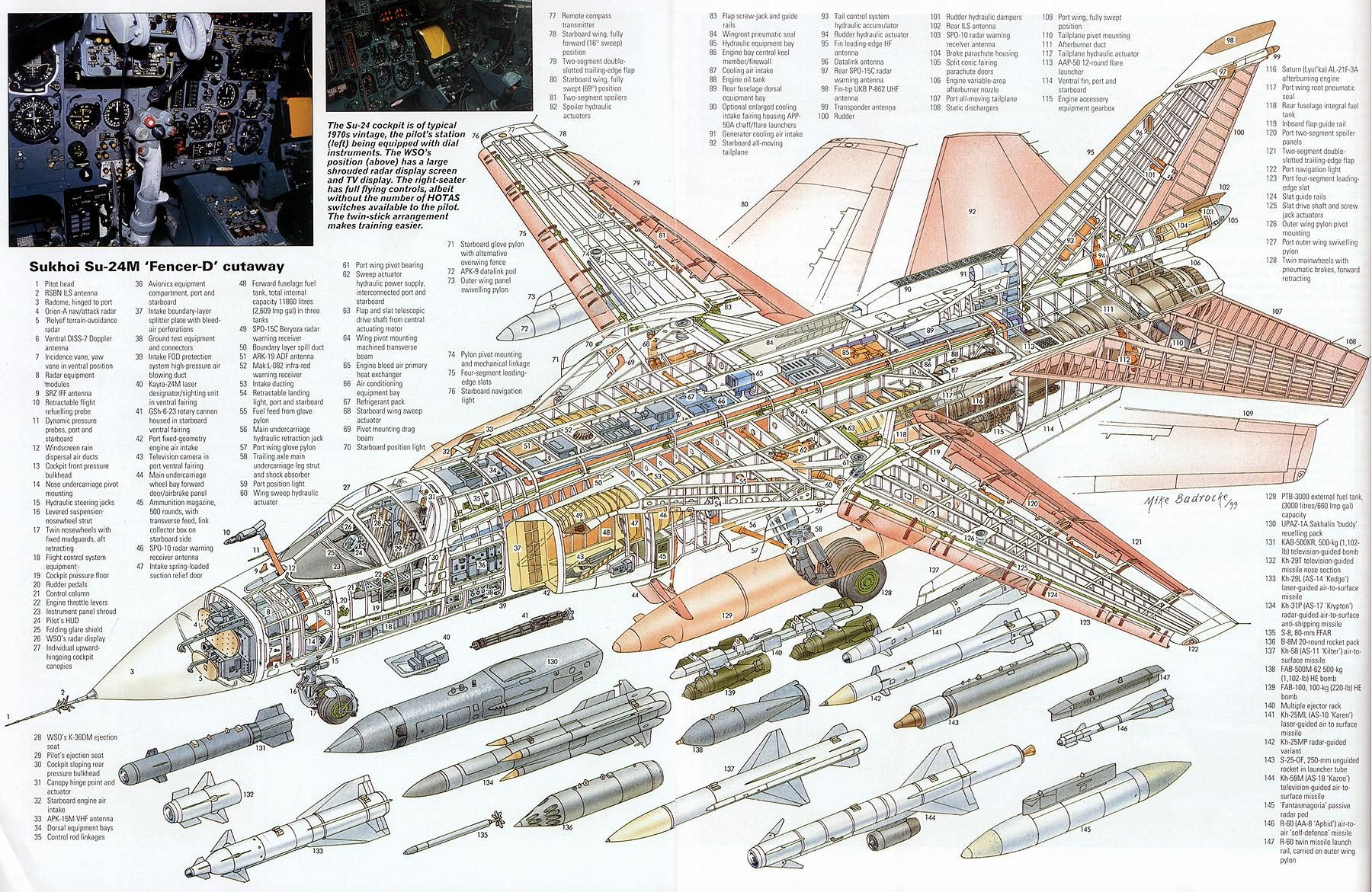 F18 Jet Engine Diagram Trusted Wiring Diagrams Hydraulic Power Pack Fighter Detailed Panel Library Of U2022 F 18 Aircraft Fuel Cavity