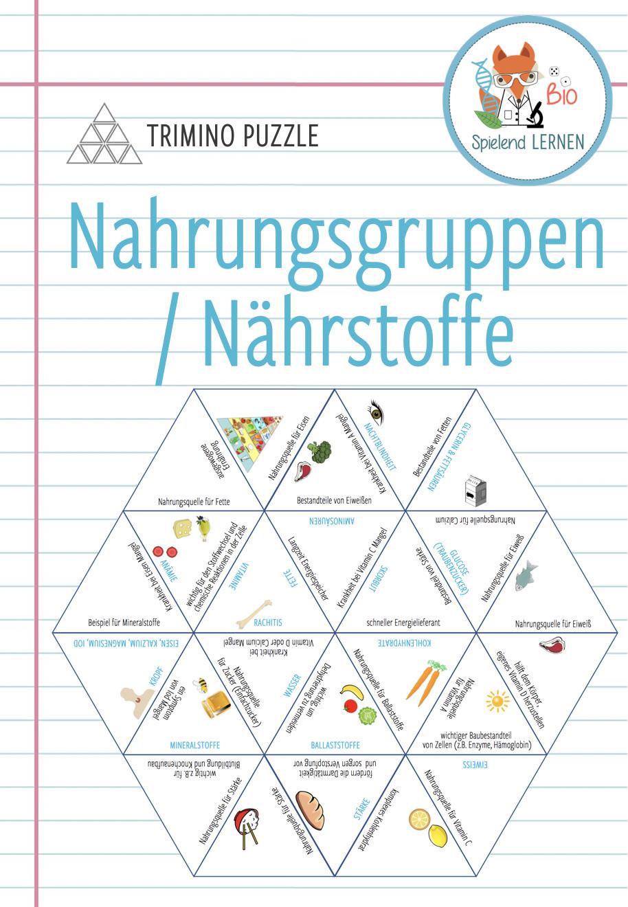 Nahrung und Einährung – Trimino – Unterrichtsmaterial im Fach ...