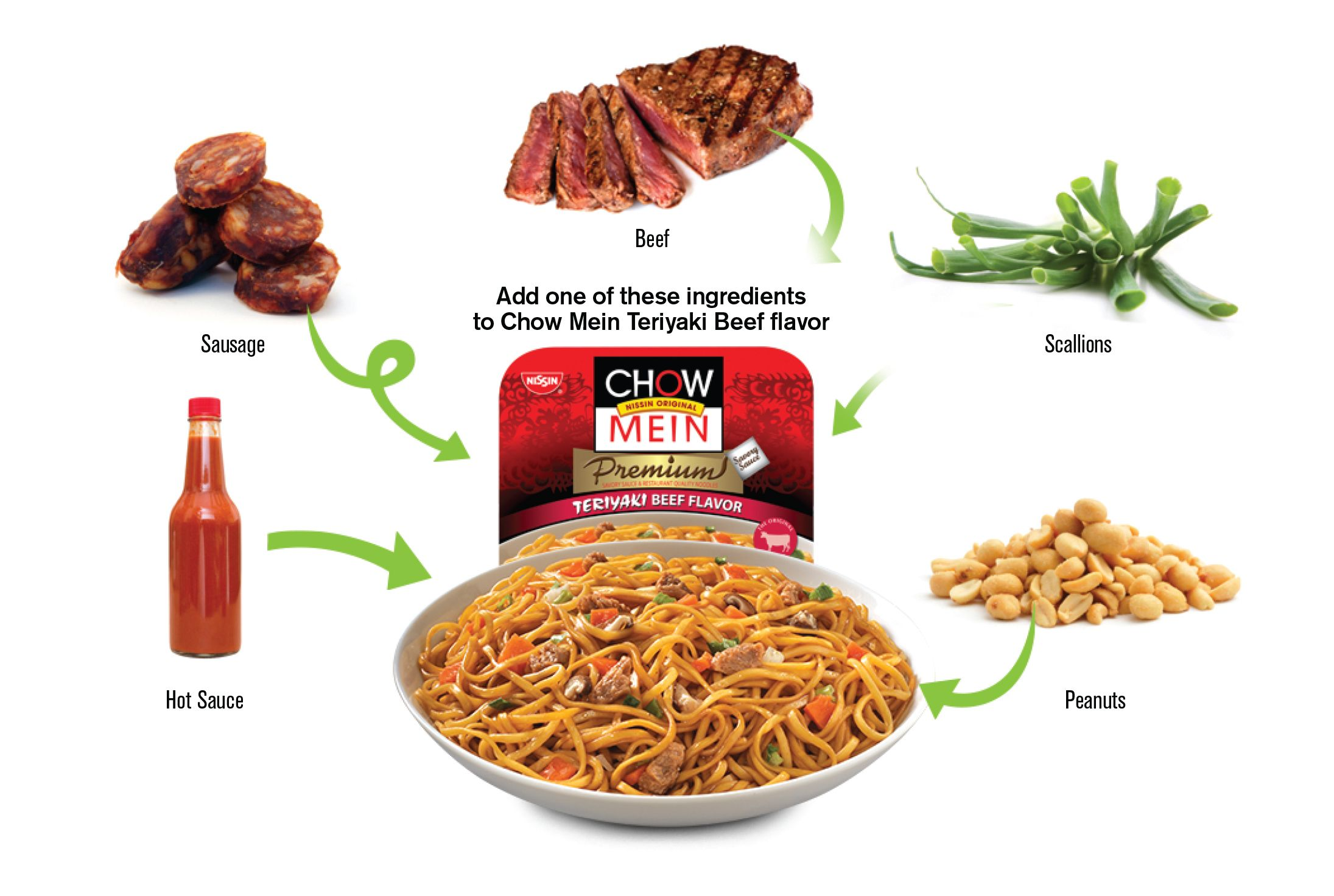 Add Just One Of These Ingredients To Spice Up Your Chow Mein