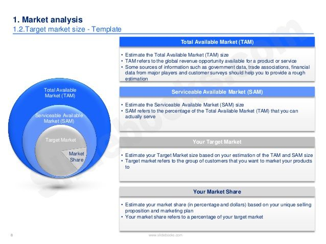 Market \ competitor analysis template in PPT Marketing \/\/ Market - sample competitive analysis 2