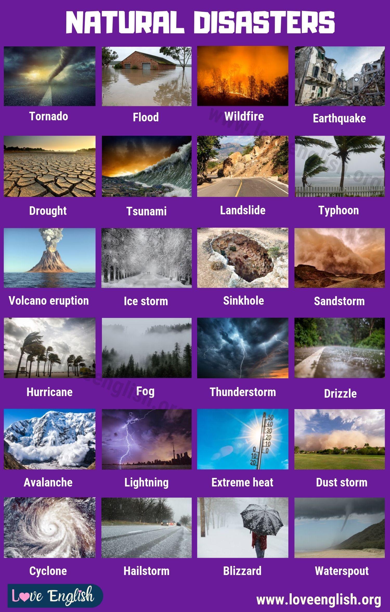Natural Disasters 24 English Vocabulary For Natural