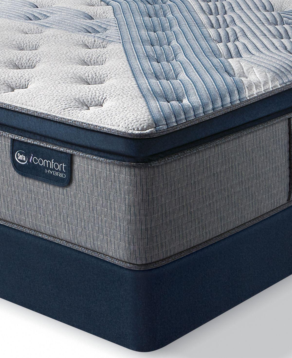 iComfort by Blue Fusion 1000 14.5 Hybrid Luxury Firm Euro Pillow Top Mattress Set - California King #pillowtopmattress