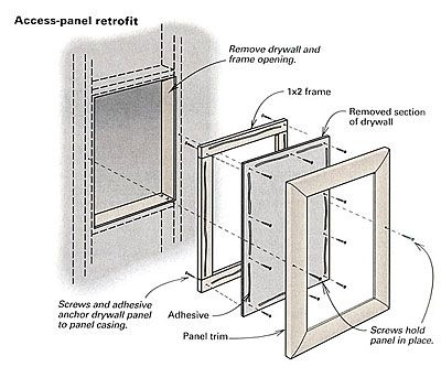 Q As A Contractor I M Often Asked To Build Access Panels In Walls And Ceilings For Hidden Plumbing Or Access Panels Bathroom Shower Panels Attic Access Door