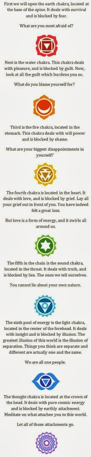 Basic Description And Instructions For Chakra Meditation Used To Open Clear Align And Balance Energy Centers And Bring A Chakra Meditation Chakra Meditation