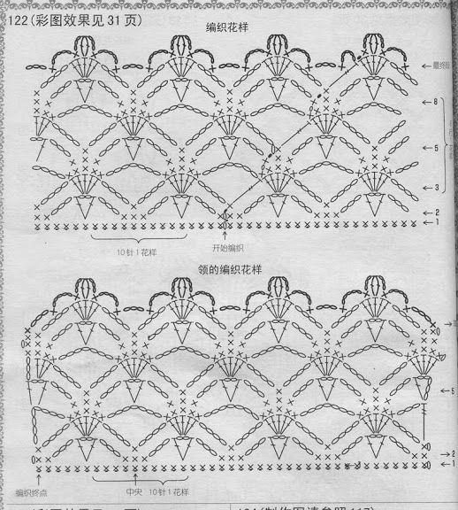 firanki szydełkowe-schematy | 1000+ images about Crochet muster on ...
