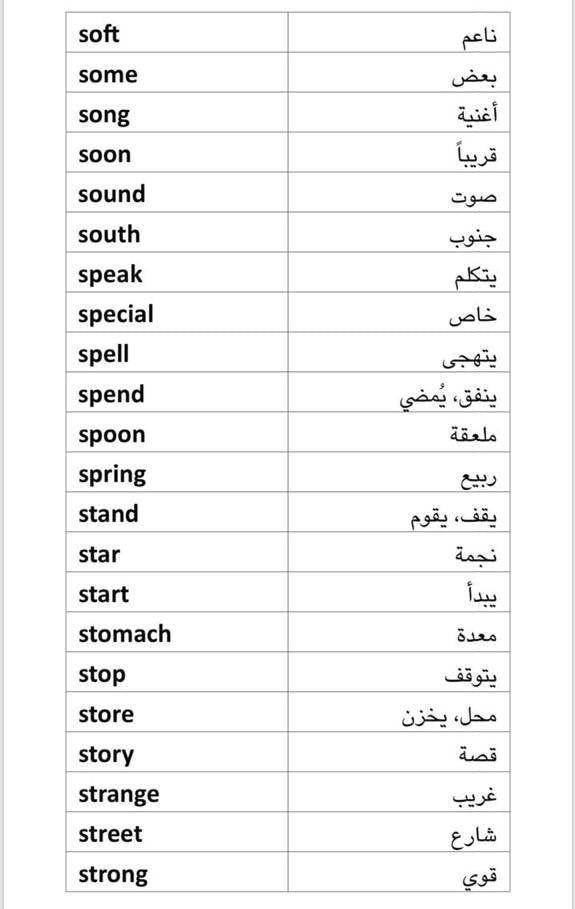 how to speak arabic through english
