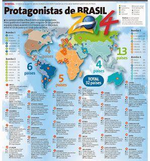 Los 32 Equipos Que Iran Al Mundial Brasil 2014 Mundial Brasil