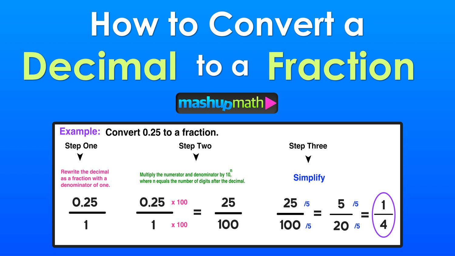 Decimal To Fraction 3 Easy Steps