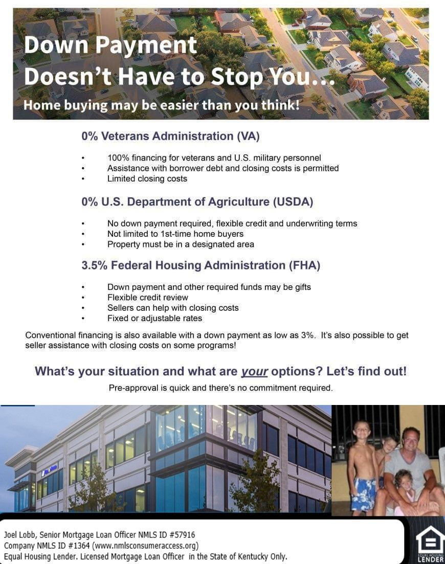 Kentucky Usda Rural Housing Loans How To Search For Kentucky