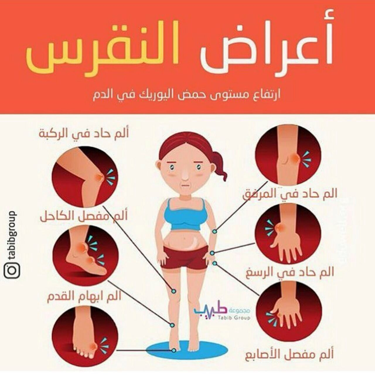 Pin By زهرة علي On معلومات Health Advice Health Info Health Fitness Nutrition