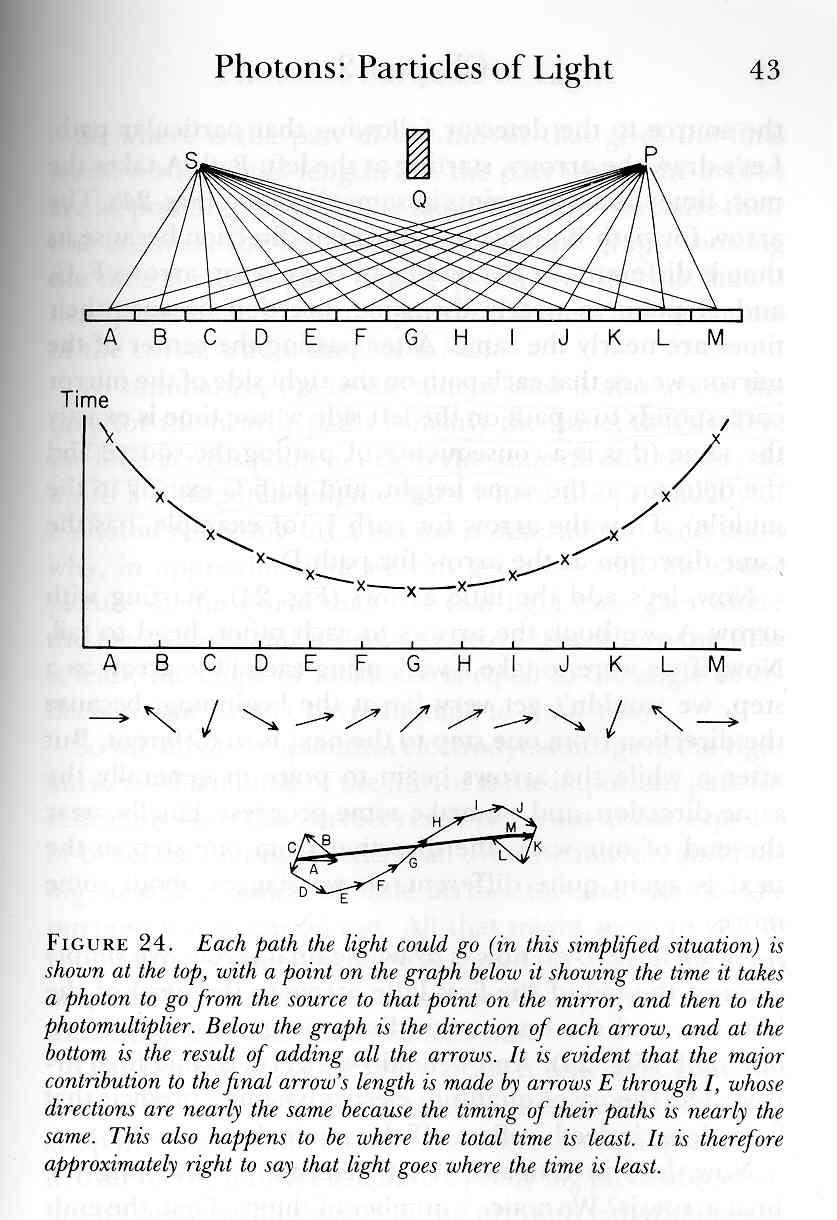 Quantum physics the sound equation google search quanta quantum physics the sound equation google search publicscrutiny Choice Image