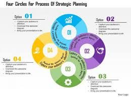 image result for strategic plan ppt lean and 5s strategic