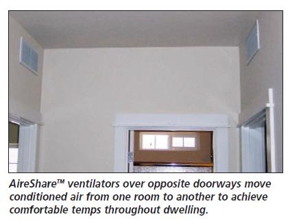 Tjernlund Room Air Transfer Ventilation Fans Room Ventilation Ventilation Fans Room Remodeling