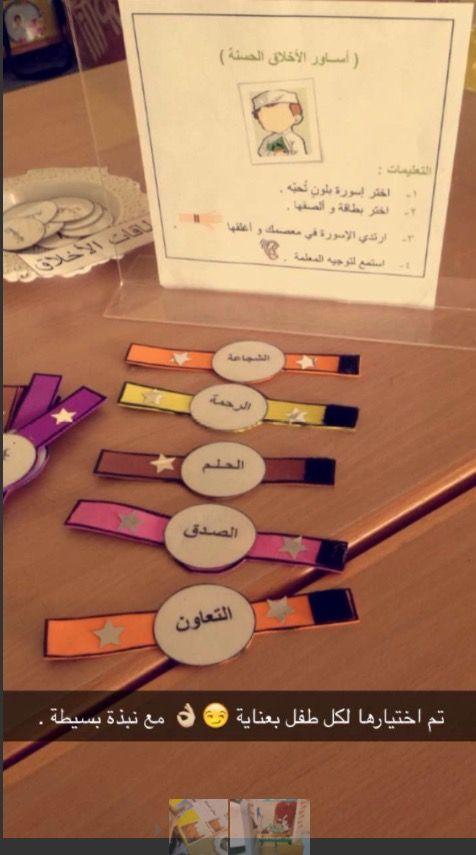 الركن الفني وحدة السيرة تفعيل الاخلاق الحسنة Alphabet Activities Preschool Islamic Kids Activities School Kids Crafts