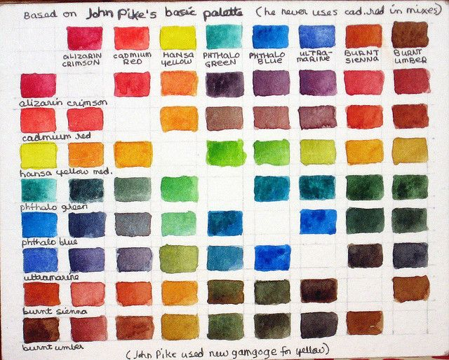 Watercolor Mixing Chart Basic Palette Watercolor Chart