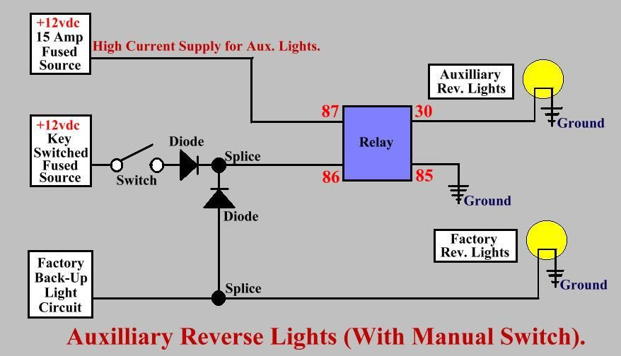Basic schematic for wiring up aux reverse lights with manual switch on chevy express van light wiring diagram, nissan titan light wiring diagram, ford f-150 light wiring diagram, toyota tacoma light switch, dodge ram light wiring diagram,