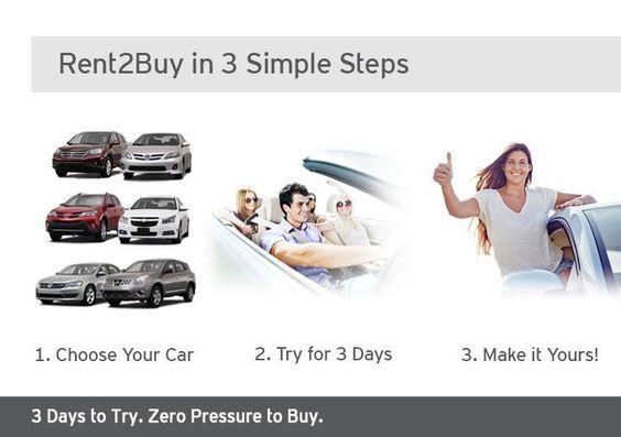 Rent2buy In 3 Simple Steps Buy Used Cars Cars For Sale Hertz Car Sales