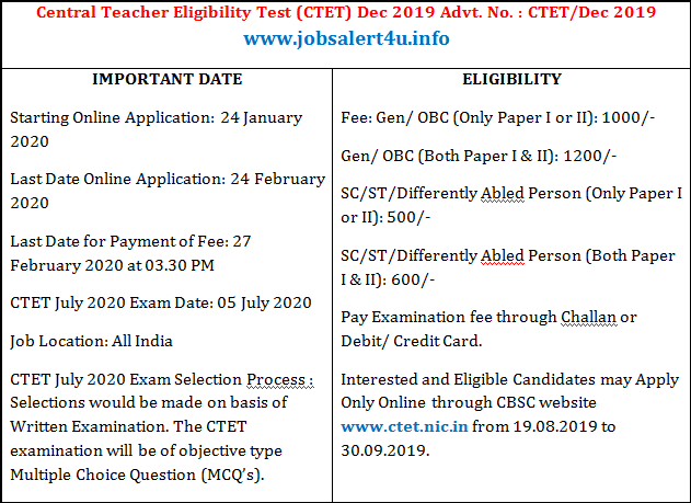 Ctet July 2020 Exam Notification Last Date 24 February Sort Notification Cbse Aka Central Board Of Education Delhi Is Goin Last Date Important Dates How To Apply