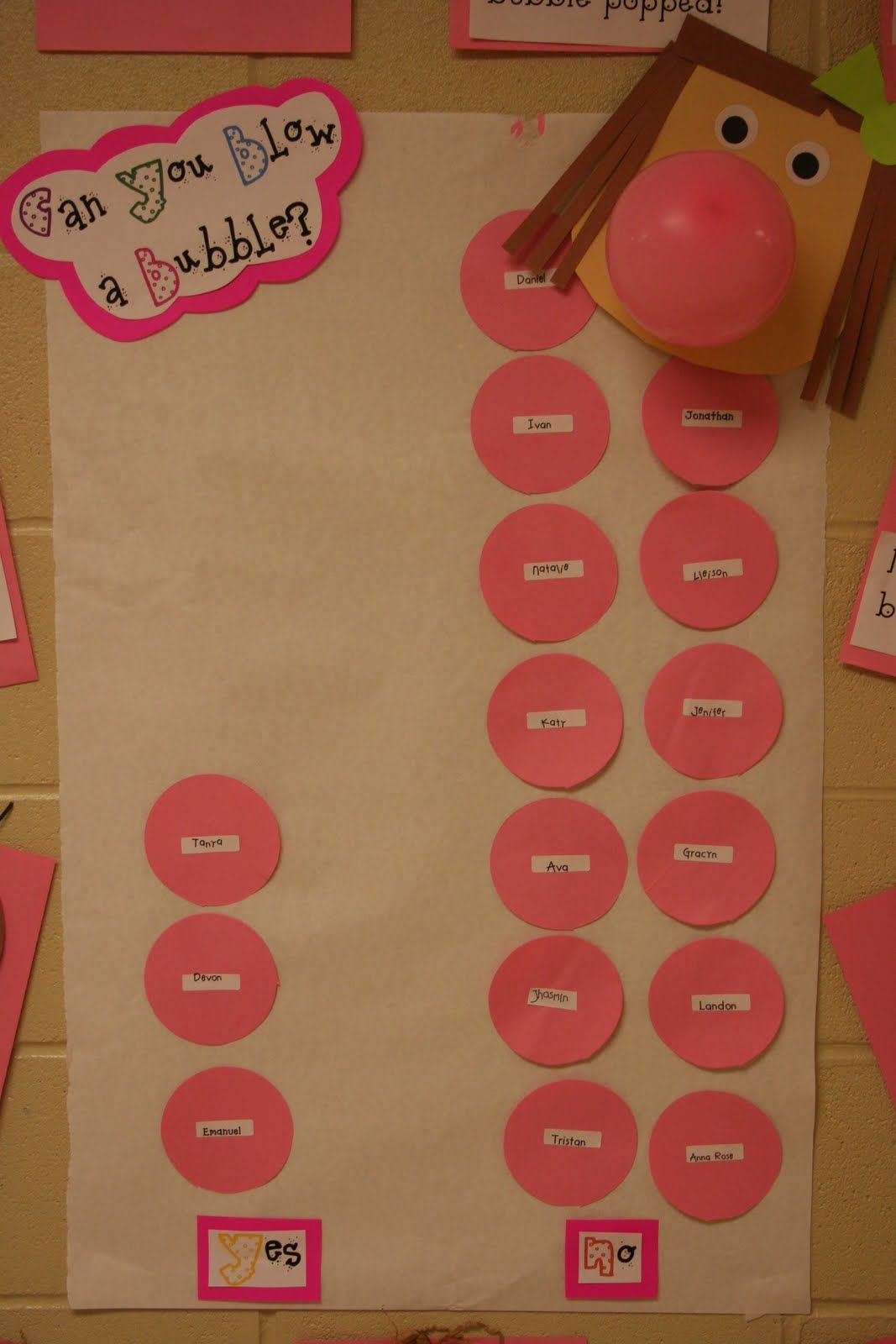 Use With The Bubble Gum Kid Writing Activity Story