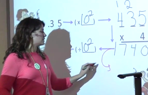 Developing conceptual understanding alongside procedural skill