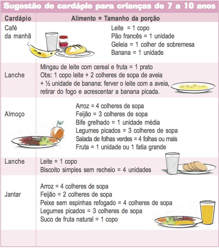 dieta equilibrada para ninos de 10 a 12 anos