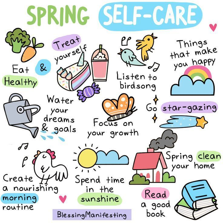 March Self-Care Planning! - Blessing Manifesting