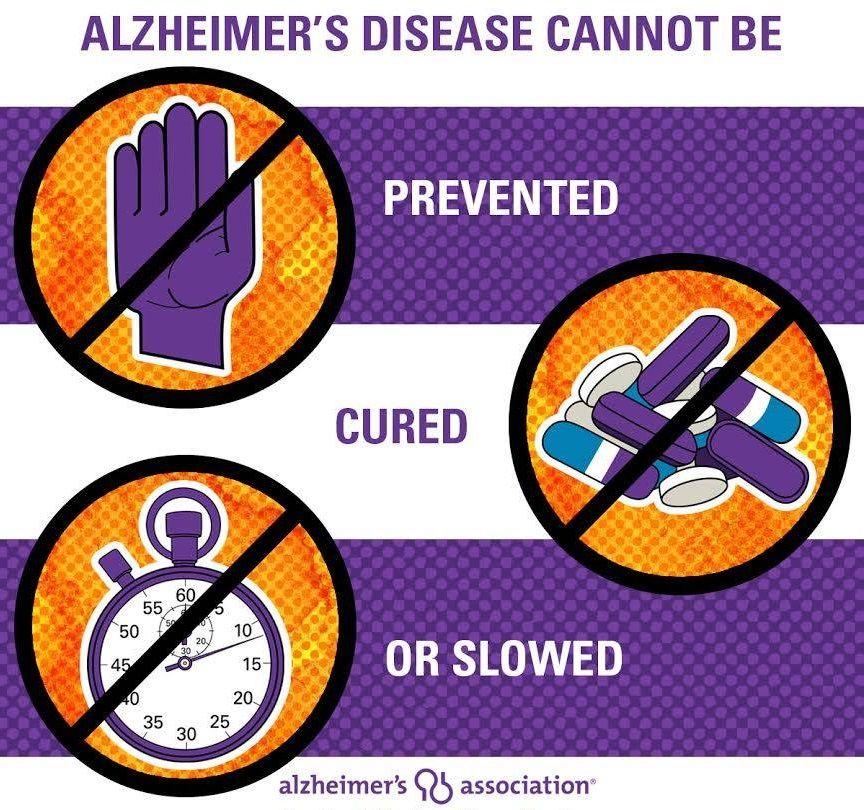 ILIllinois Alzheimer's disease facts, Alzheimers
