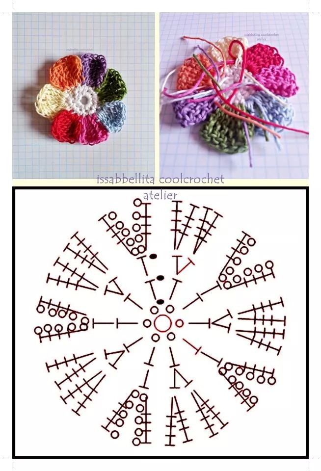Flor crochet   Crochet Jewerly   Pinterest   Flores, Tejido y Hoja