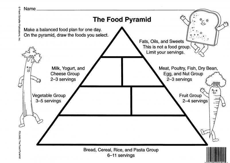 Food Pyramid Worksheet For Kids #1 | Food pyramid | Food pyramid