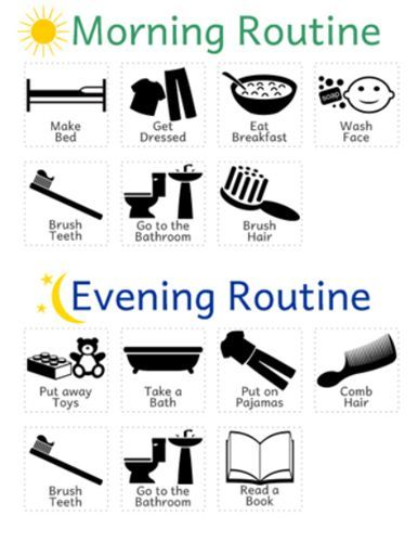 Morning  Evening Routine Chart  Routine Chart Evening Routine