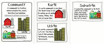 rural urban suburban communities poster