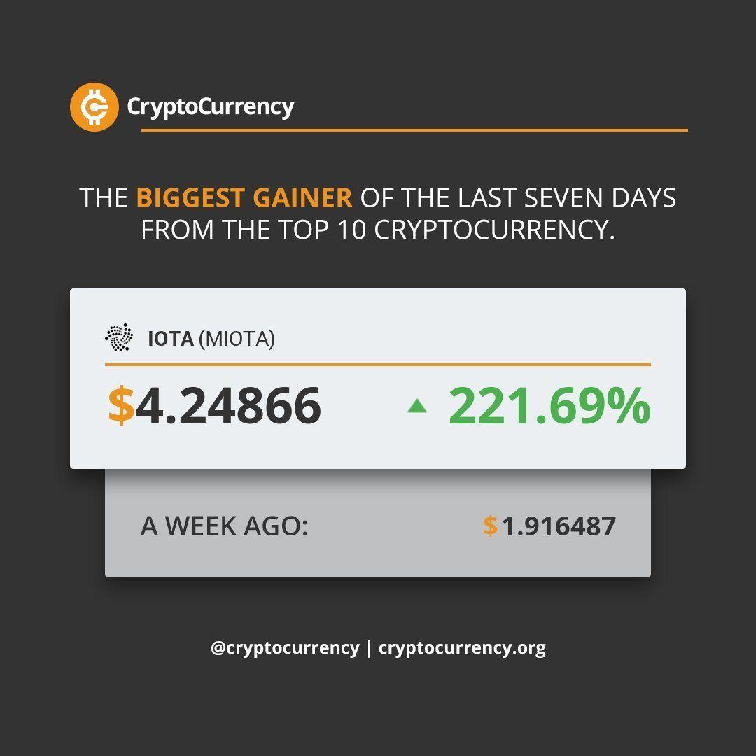 crypto cryptocurrency bitcoinprice bitcoinmix